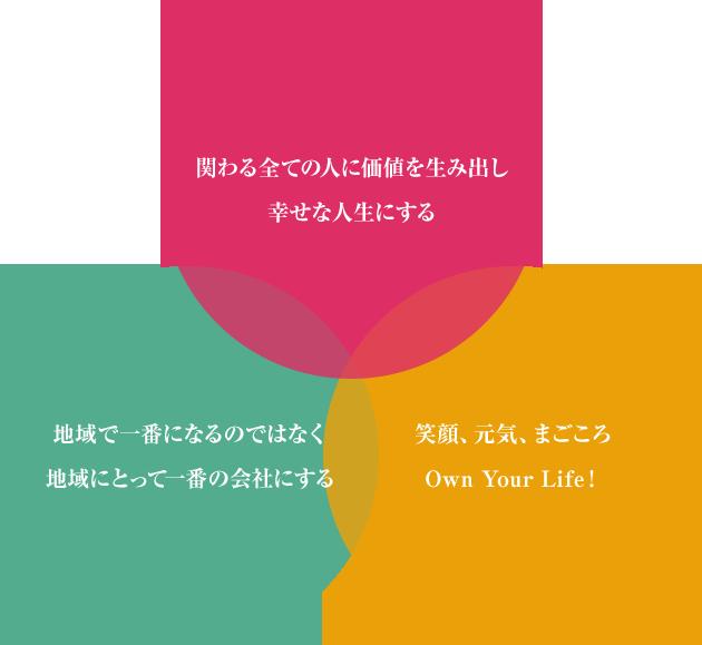 KEI愛の3つの特徴